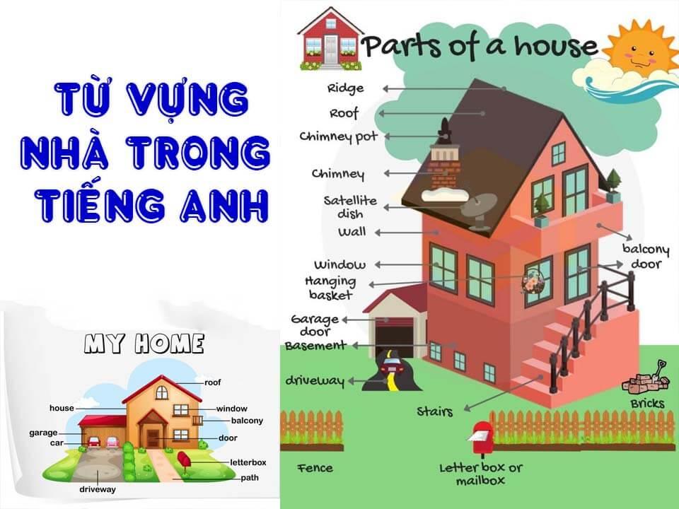 ngôi nhà trong tiếng anh là gì